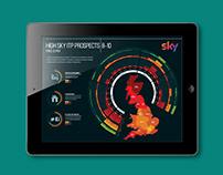 SKY ITP Prospects