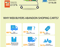 Infographic Shopping Chart