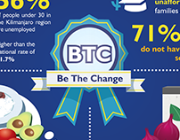 BTC - Be The Change Infographic