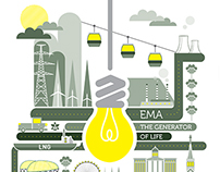 EMA | Generator of Life