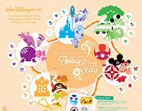 Disney Junior Park Pack Map