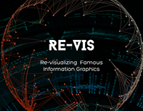 RE-VIS : Re-Visualizing famous information graphics