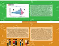 Proyecto de infografia