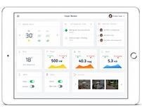 #DailyUi 021 - Home Monitoring Dashboard
