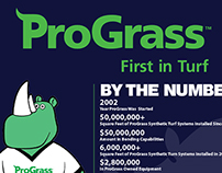 "ProGrass ""By the Numbers"""