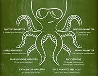 INFOGRAPHIC, GIF_Digital Marketing Savvy