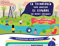 Infographic for Colombia