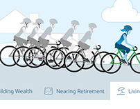 Financial Fitness Landing Page