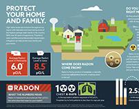 Thrasher - Radon Infographic