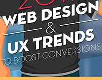 WordPress Web Design Trends for Small Business