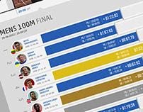 Athletics Governing Body Site
