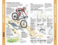 Guia de modalidades olímpicas / Olympic sports guide