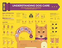 2019_09 Understanding Dog Care