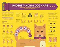 1909 Understanding Dog Care
