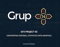GFX Project 02 - Grup14