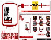 Ministerio de Salud (Argentina) - Cine por tus venas