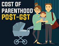 [INFOGRAPHIC] Parenthood post GST