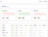 Mobile Analytics for Microsoft