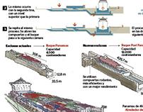 PANAMAL CHANEL infopgraphic