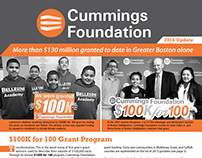 Cummings Foundation 2016 Annual Update