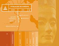 Les Pharaons de l'Égypte Antique