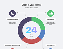 Infographic - Physical Activity