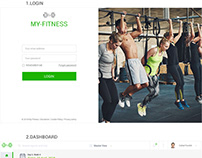 Dashboard | Admin Panel | My Fitness | Gym Owners