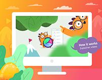 Nicola App - How it works Explainer video