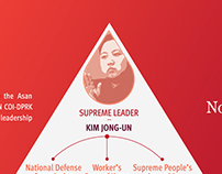 Infographic: North Korea's Crimes Against Humanity
