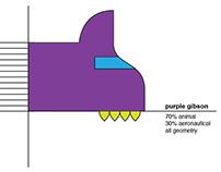 Purple Gibson