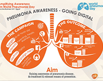 GSK Pneumonia awarness