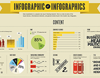 How Infographics Can Benefit You In Making An Attractiv