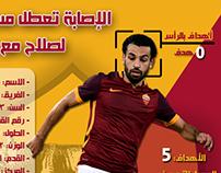 SALAH infographic