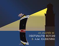 An analysis of Fortunato Depero & A.M. Cassandre