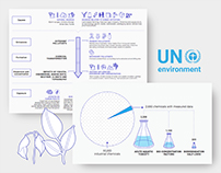 Graphics for United Nations Environment Programme