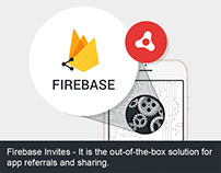 Firebase Adobe AIR Native Extension - Invites