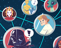 Lightsabers & Legacies - a Star Wars infographic