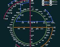 高雄市大眾運輸 2020年版