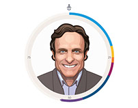 Flextronics CEO Portrait: Mike McNamara