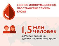 Инфографика: Информационное пространство службы крови