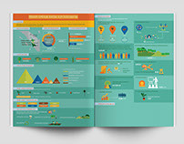 Infographics for Sustainable Landscapes Partnership