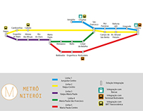 Metrô de Niterói