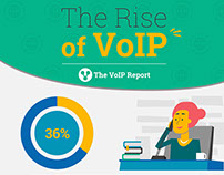 The Rise of VoIP