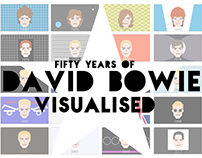 Fifty Years of David Bowie: Visualised