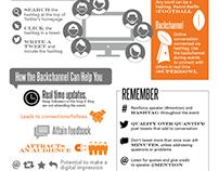 Infographic-style Handouts | Mindset Digital