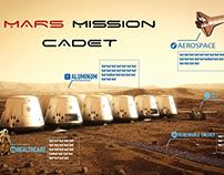 Mars Mission Cadet 2022