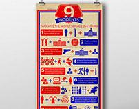 TTD - Secret Service Infographic