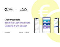 EXCHANGE RATE | RATE TRACKING FROM VIETNAM BANKS