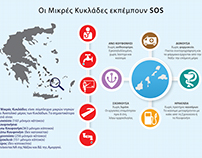 The Small Cyclades transmit SOS - INFOGRAPHIC (2016)