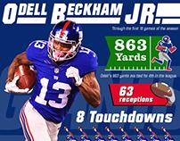 Odell Beckham Jr. Infographics